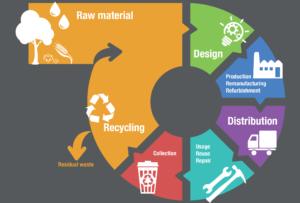 Ecobulk process, Ecobulk 2018